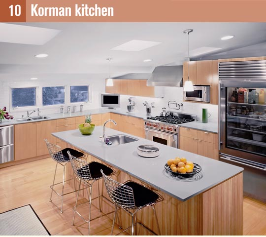 korman kitchen